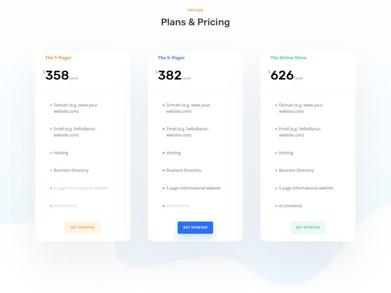 WordPress Website Creation (Design & Development)